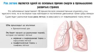 Сколько можно прожить с раком легких