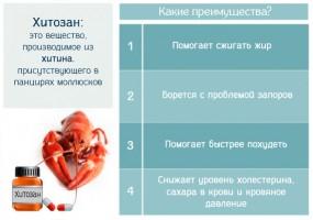 Что такое хитозан – свойства и применение