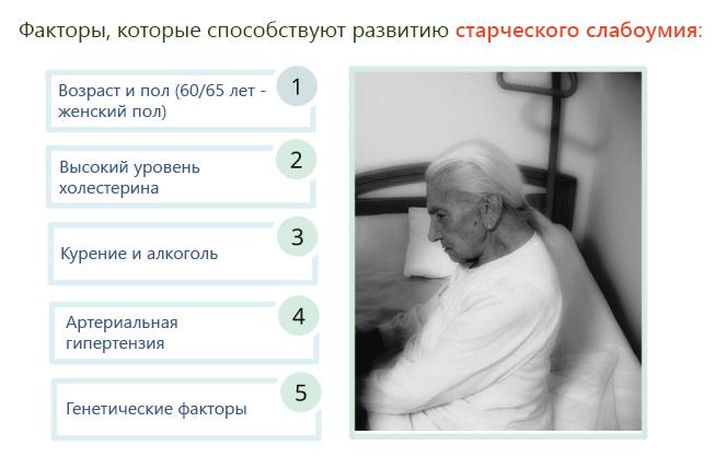 Факторы риска развития старческого слабоумия