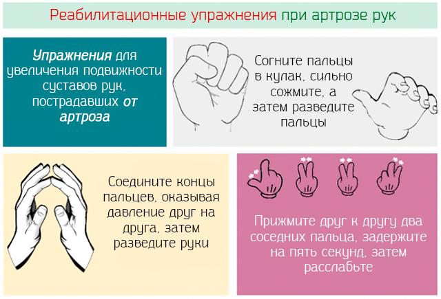 Упражнения для увеличения подвижности суставов рук, пострадавших от артроза