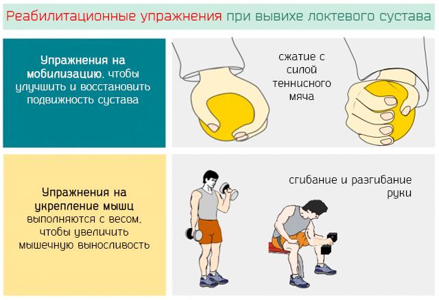 Реабилитационные упражнения при вывихе локтевого сустава