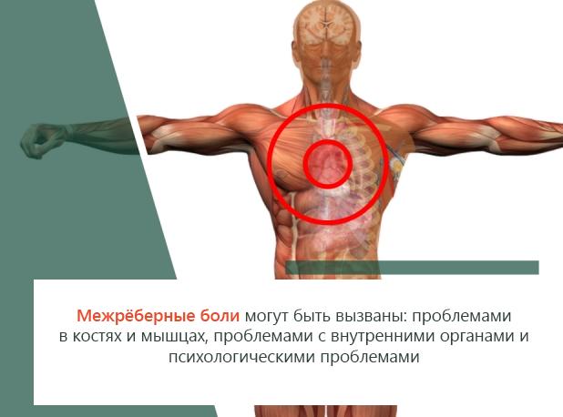 Межрёберные боли могу быть вызваны проблемами в мышцах и костях
