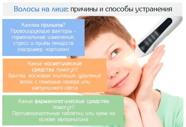 Волосы на лице: причины и способы устранения