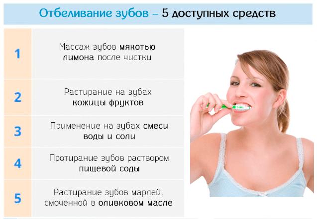 5 доступных средств для отбеливания зубов в домашних условиях