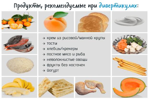 Продукты рекомендуемые при дивертикулах кишечника
