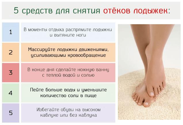 Как лечить отеки в ногах в домашних условиях
