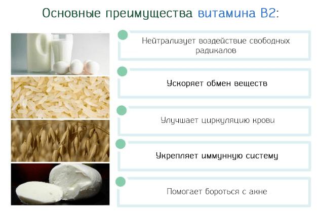 Основные преимущества витамина В2