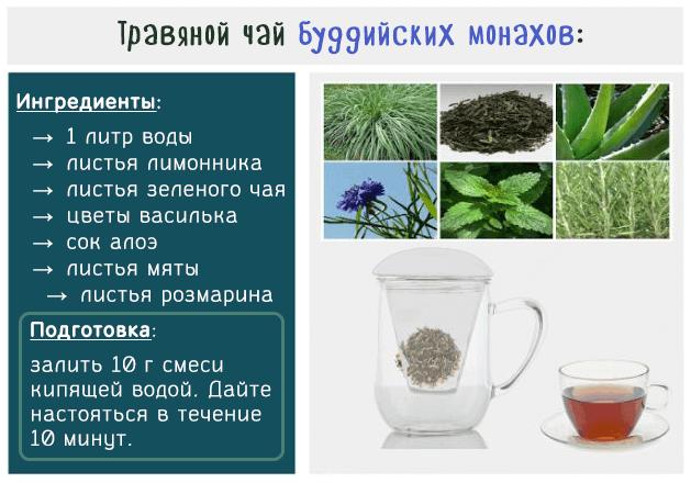 Как приготовить настоящий буддийский чай