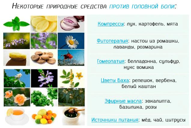 Некоторые природные средства против головной боли
