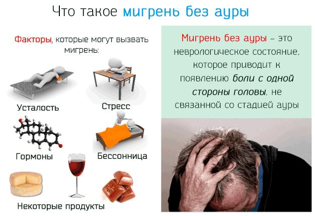 Что такое мигрень без ауры – факторы приступов боли