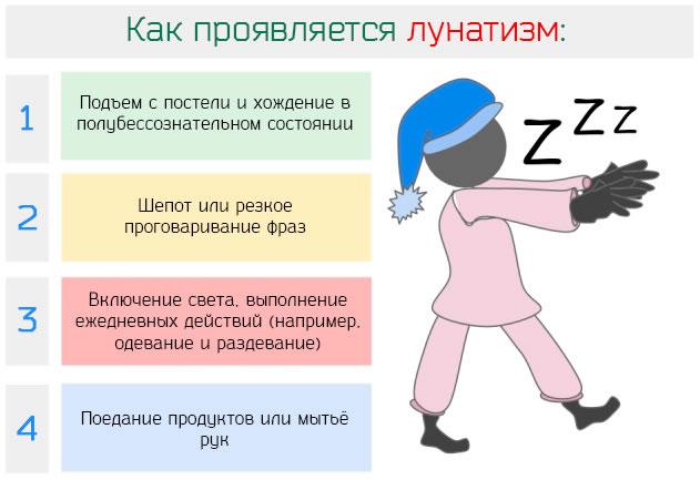 Как проявляется ночной лунатизм