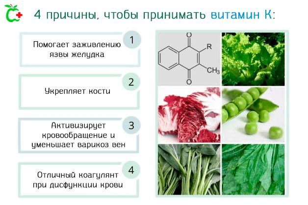 4 здоровых причины принимать витамин K