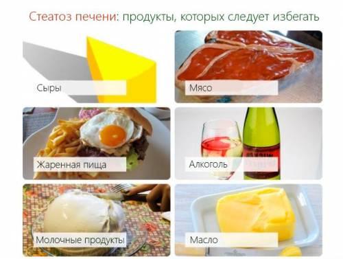 Стеатоз печени – какие продукты нельзя употреблять