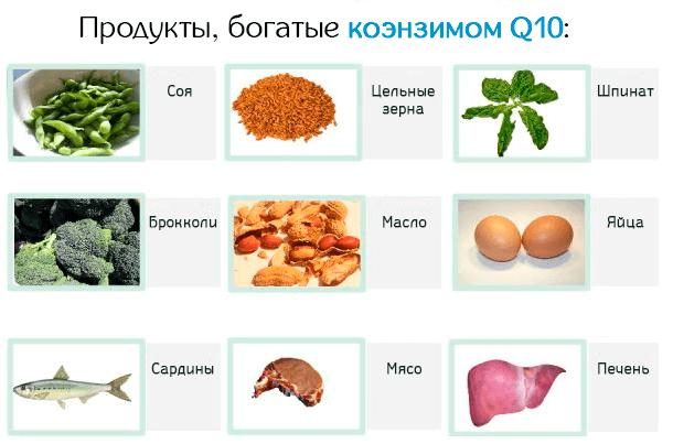 Какие продукты наиболее богаты коэнзимом Q10