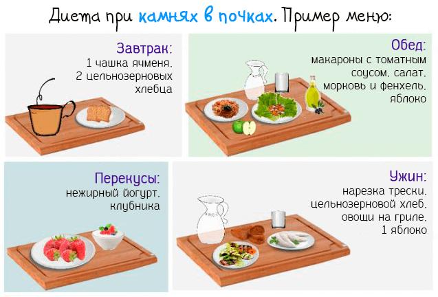Диета при камнях в почках – пример меню