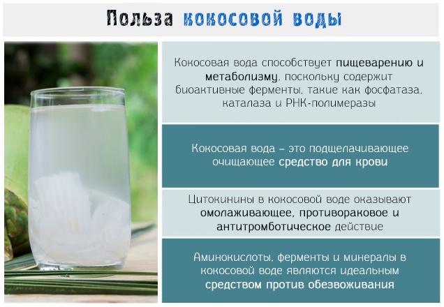 Какую пользу здоровью приносит кокосовая вода