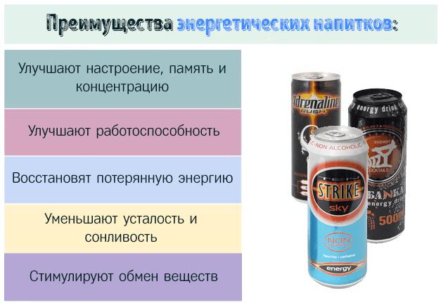 Главные преимущества употребления энергетических напитков