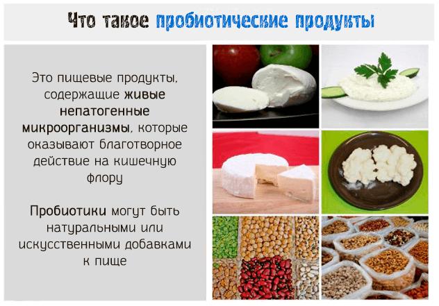 Чем отличаются пищевые продукты с пробиотиками