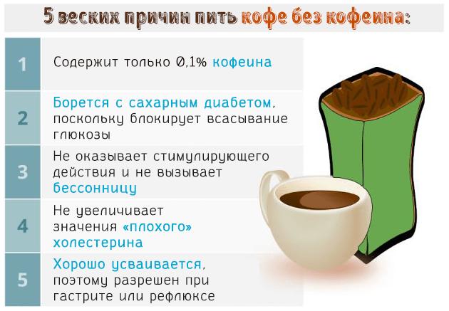 5 веских причин пить кофе без кофеина
