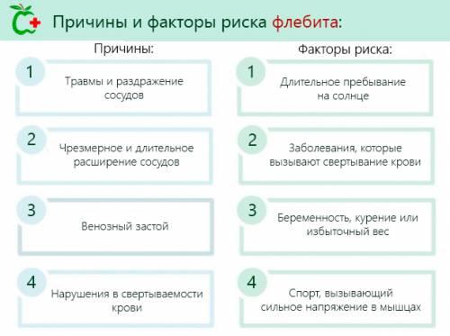Факторы развития флебита вен
