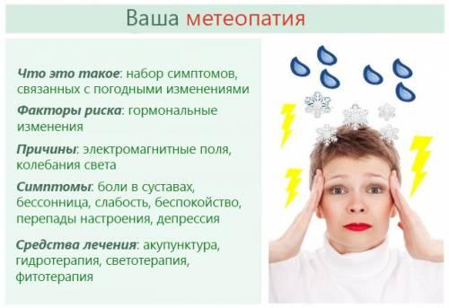 Ваша метеопатия – факторы развития и средства лечения