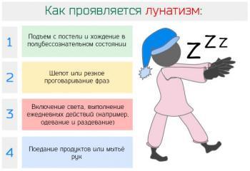 Нарушение сна и лечение лунатизма