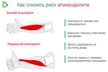 Пробка в ухе симптомы лечение