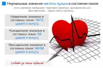 Глава 2. Частота сердечных сокращений (ЧСС)