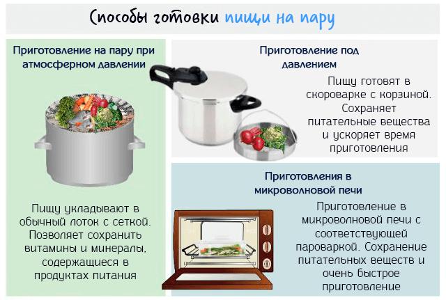 Способы приготовления пищи на пару