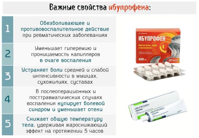 Важные свойства таблеток ибупрофена