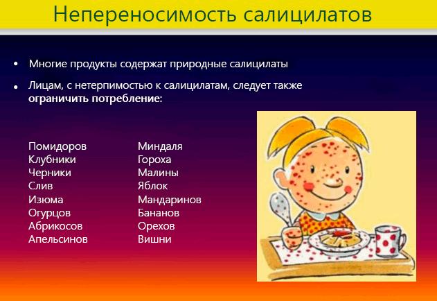 Натуральные продукты с содержанием салицилатов