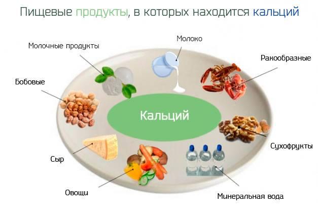 Пищевые продукты, в которых находится кальций