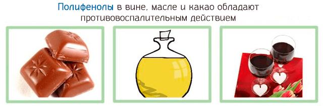Полифенолы в вине масле и какао обладают противовоспалительным действием