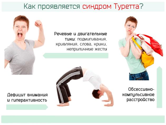 Как проявляется синдром Туретта