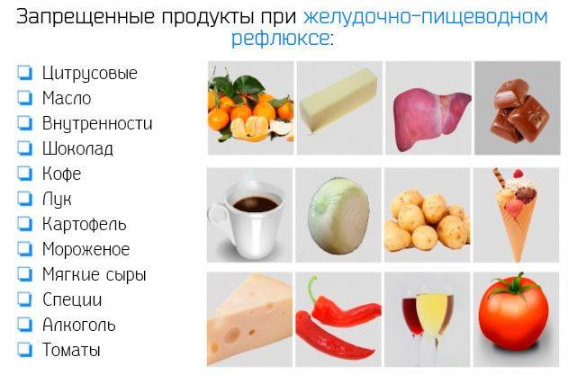 Запрещенные продукты при желудочно-пищеводном рефлюксе