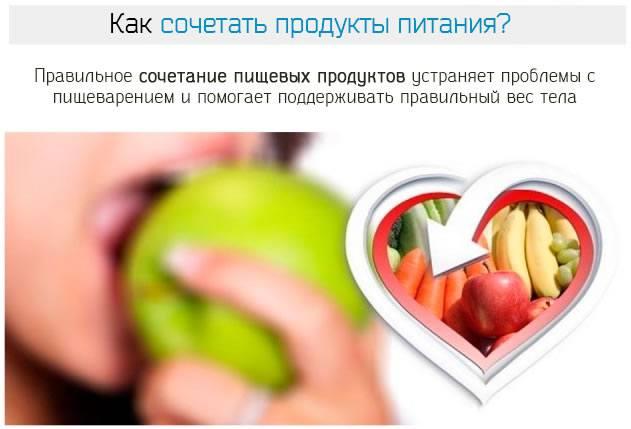 Правильное сочетание пищевых продуктов устраняет проблемы с пищеварением